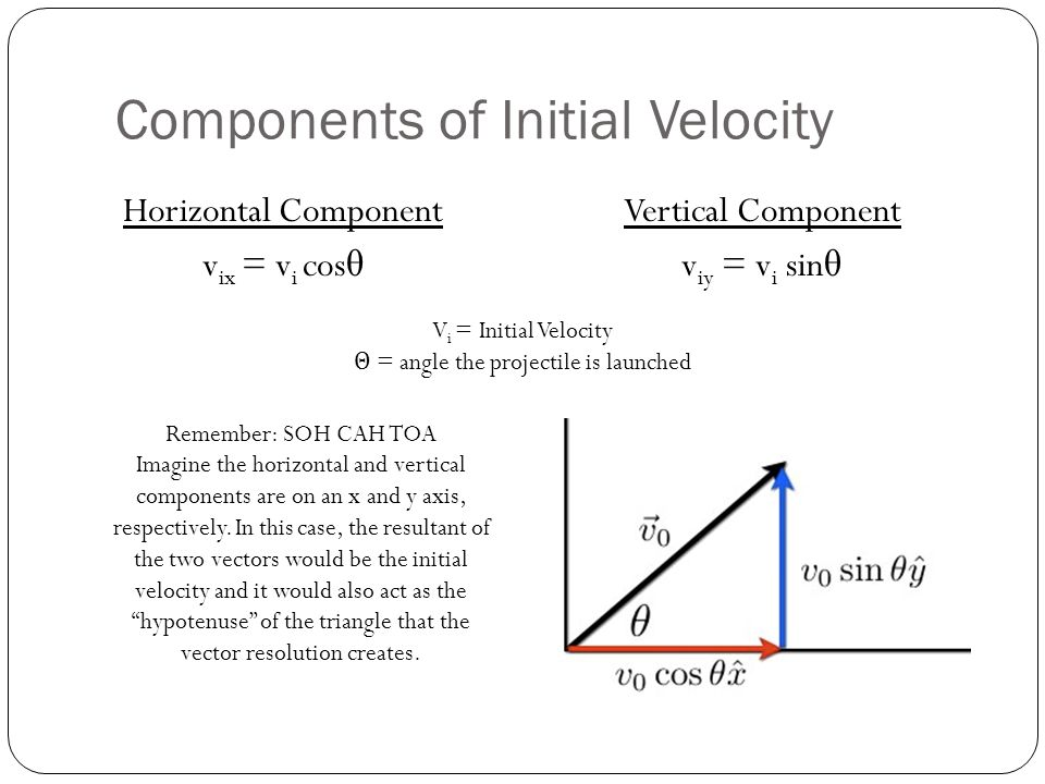initial velocity In reference to your inertial frame of reference, the initial velocity is the velocity at beginning of your experiment like when you start your car, the initial velocity is zero, if your frame of reference is just the earth( ground) it all depen.