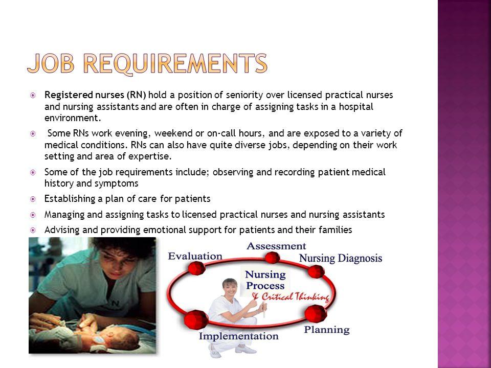 nursing and best practice