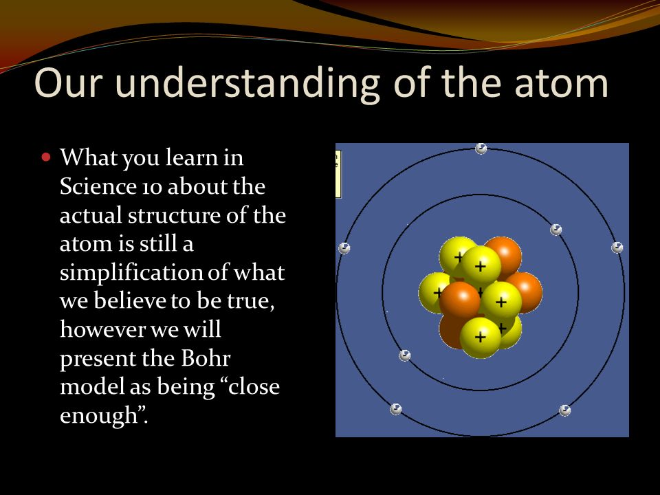 Our understanding of the atom What you learn in Science 10 about the actual structure of the atom is still a simplification of what we believe to be true, however we will present the Bohr model as being close enough .