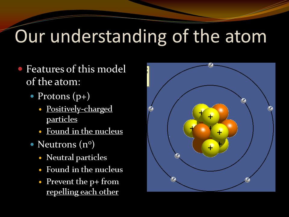 Our understanding of the atom Features of this model of the atom: Protons (p+) Positively-charged particles Found in the nucleus Neutrons (n 0 ) Neutral particles Found in the nucleus Prevent the p+ from repelling each other