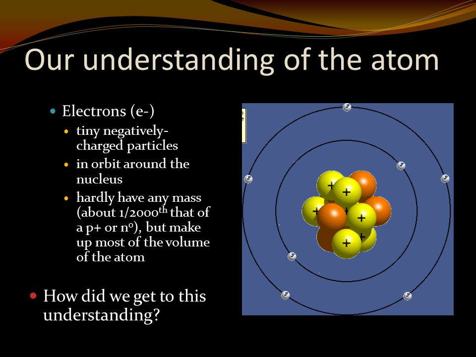 Our understanding of the atom Electrons (e-) tiny negatively- charged particles in orbit around the nucleus hardly have any mass (about 1/2000 th that of a p+ or n 0 ), but make up most of the volume of the atom How did we get to this understanding