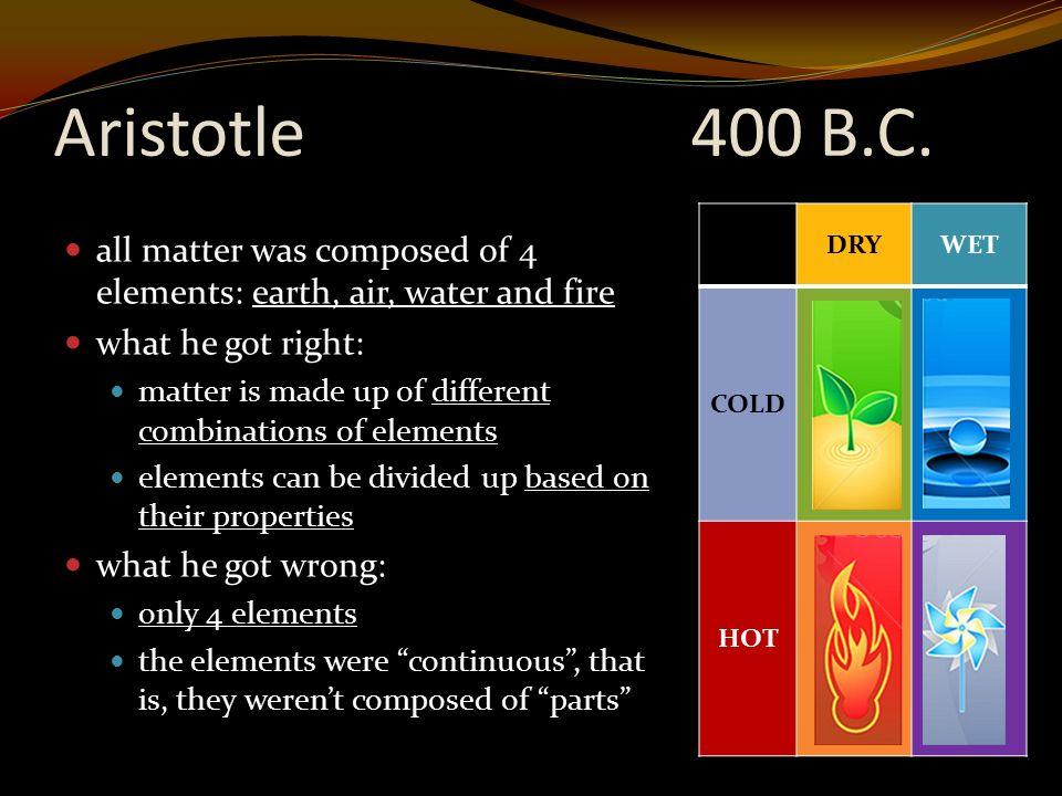 Aristotle400 B.C.