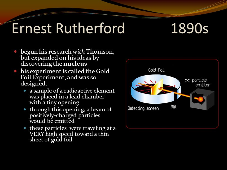 Ernest Rutherford1890s begun his research with Thomson, but expanded on his ideas by discovering the nucleus his experiment is called the Gold Foil Experiment, and was so designed: a sample of a radioactive element was placed in a lead chamber with a tiny opening through this opening, a beam of positively-charged particles would be emitted these particles were traveling at a VERY high speed toward a thin sheet of gold foil