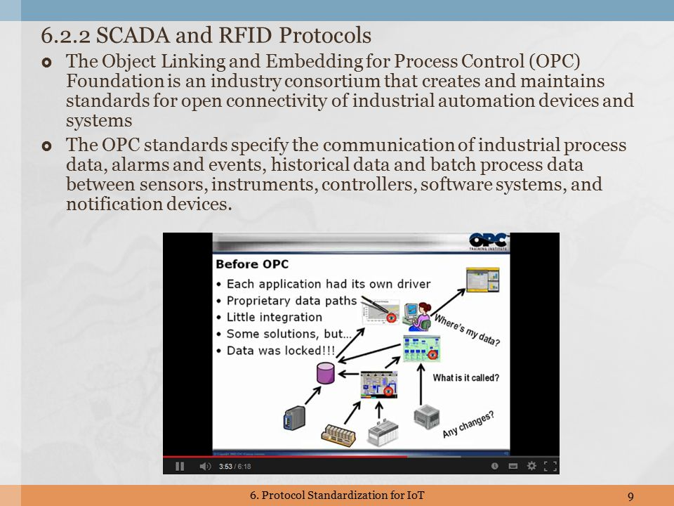 6.2.2 SCADA and RFID Protocols  The Object Linking and Embedding for Process Control (OPC) Foundation is an industry consortium that creates and maintains standards for open connectivity of industrial automation devices and systems  The OPC standards specify the communication of industrial process data, alarms and events, historical data and batch process data between sensors, instruments, controllers, software systems, and notification devices.