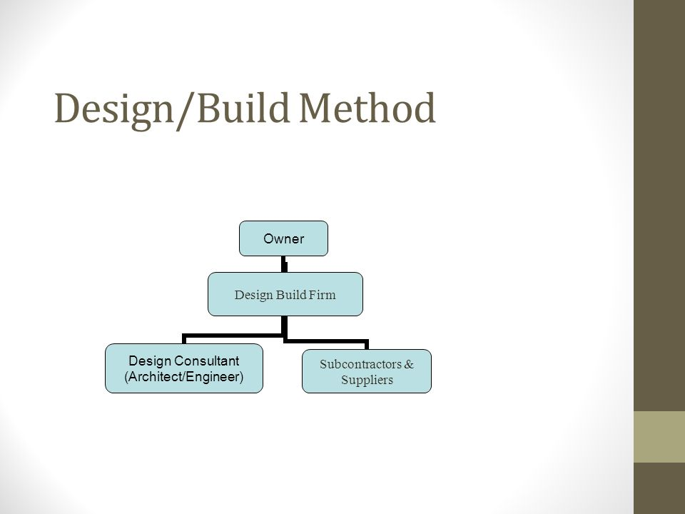 Attractive 9 Design/Build Method Owner Design Consultant (Architect/Engineer) Design  Build Firm Subcontractors U0026 Suppliers