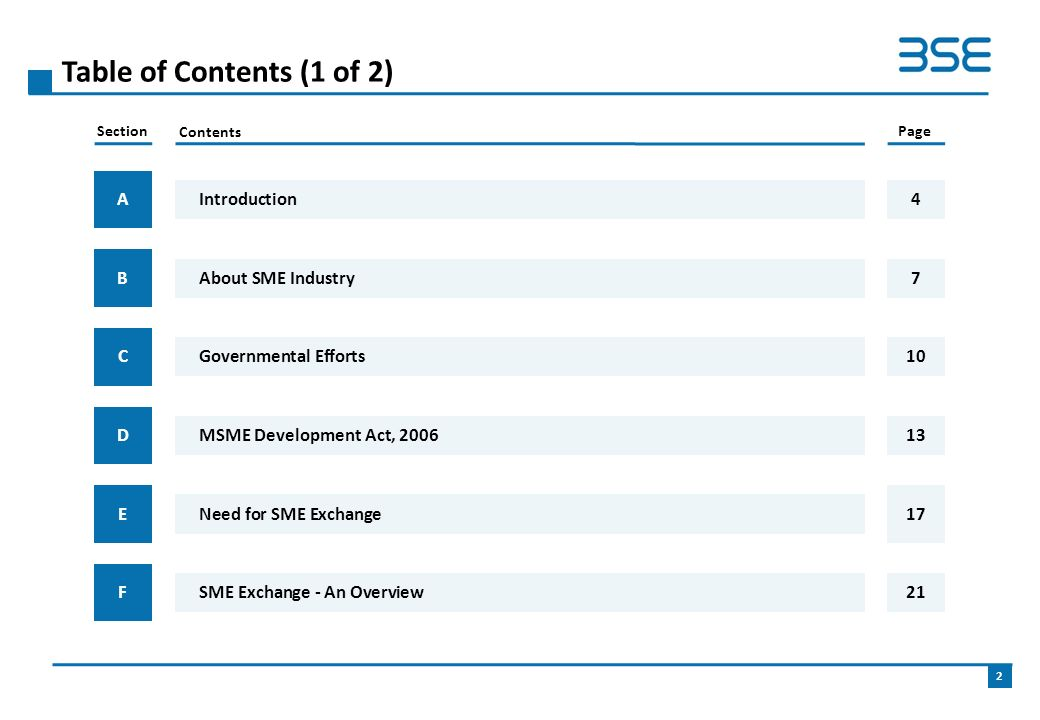 Section Contents Page Table of Contents (1 of 2) 2 A Introduction4 B About SME Industry7 C Governmental Efforts10 D MSME Development Act, E Need for SME Exchange 17 F SME Exchange - An Overview21