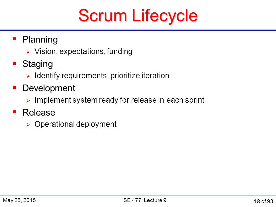 Scrum Lifecycle  Planning  Vision, expectations, funding  Staging  Identify requirements, prioritize iteration  Development  Implement system ready for release in each sprint  Release  Operational deployment May 25, 2015SE 477: Lecture 9 18 of 93