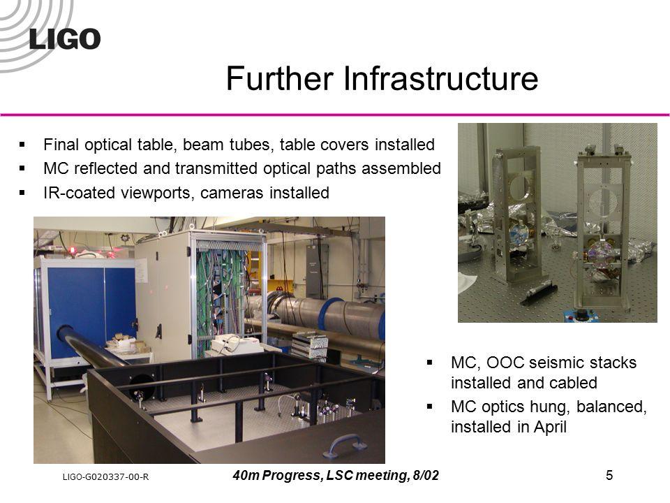 5 LIGO  ...