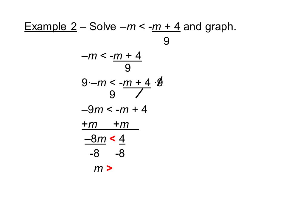Example 2 – Solve –m < -m + 4 and graph.