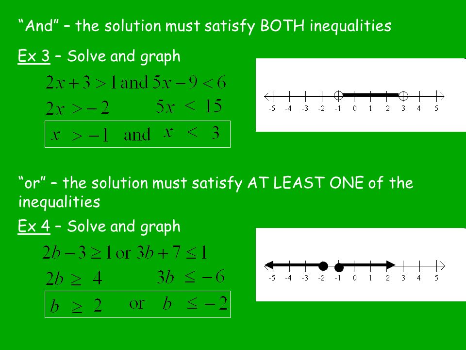 And – the solution must satisfy BOTH inequalities Ex 3 – Solve and graph or – the solution must satisfy AT LEAST ONE of the inequalities Ex 4 – Solve and graph