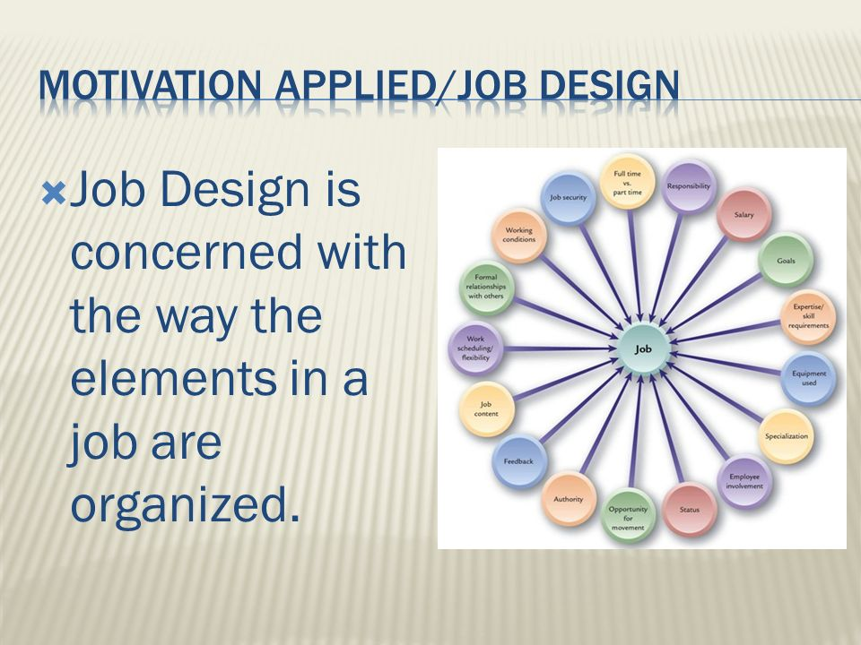  Job Design is concerned with the way the elements in a job are organized.