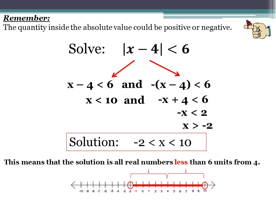 Algebra Review - Lessons - Tes Teach