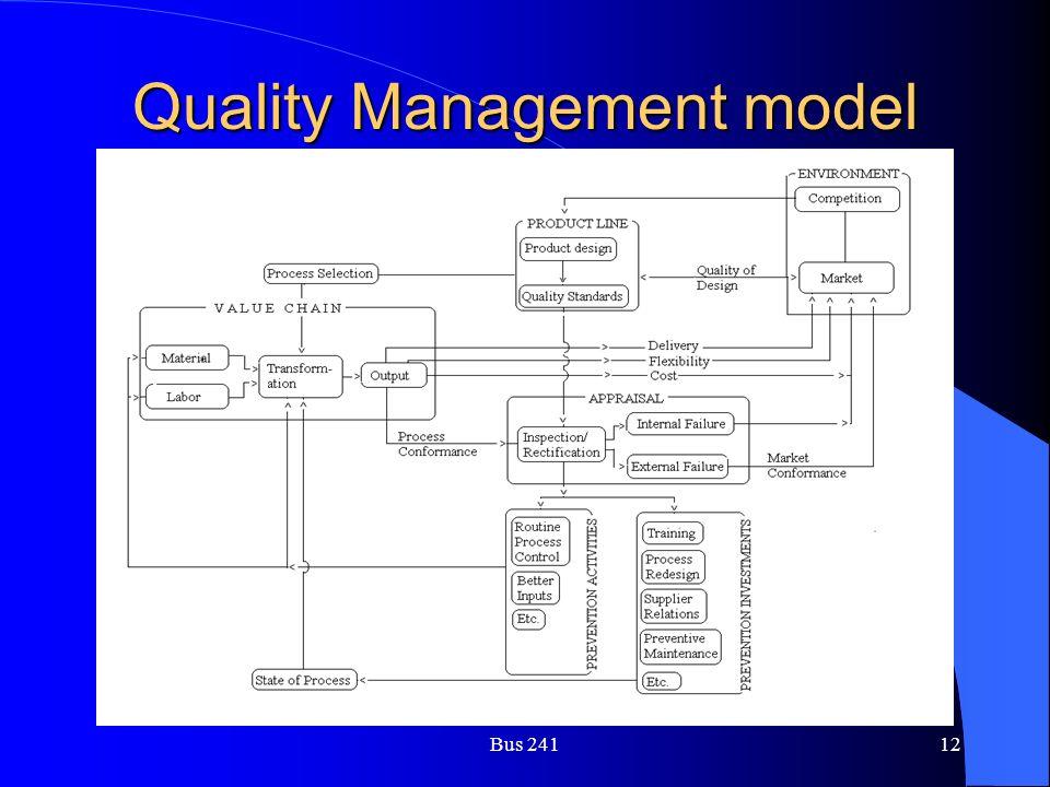 Bus 24112 Quality Management model