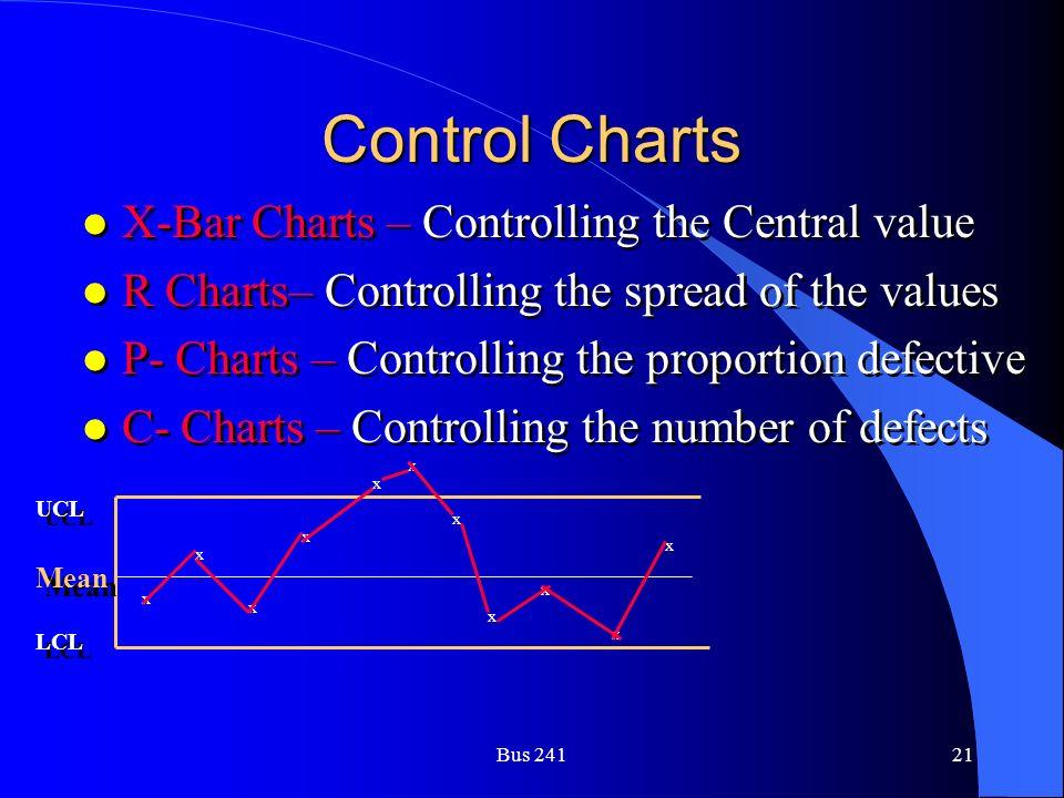 Bus 24121 Control Charts l X-Bar Charts – Controlling the Central value l R Charts– Controlling the spread of the values l P- Charts – Controlling the proportion defective l C- Charts – Controlling the number of defects l X-Bar Charts – Controlling the Central value l R Charts– Controlling the spread of the values l P- Charts – Controlling the proportion defective l C- Charts – Controlling the number of defects Mean UCL LCL x x x x x x x x x x x