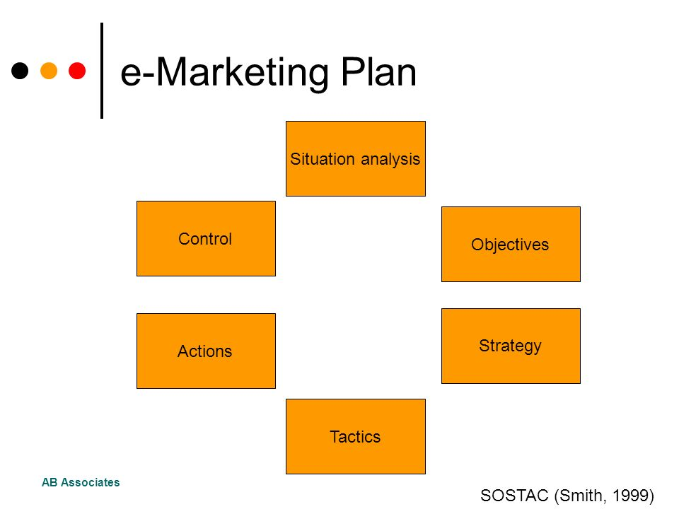 objectives strategies and tactics
