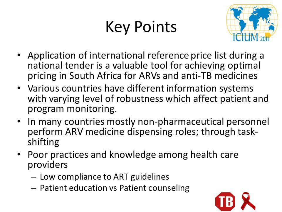 medicine price list