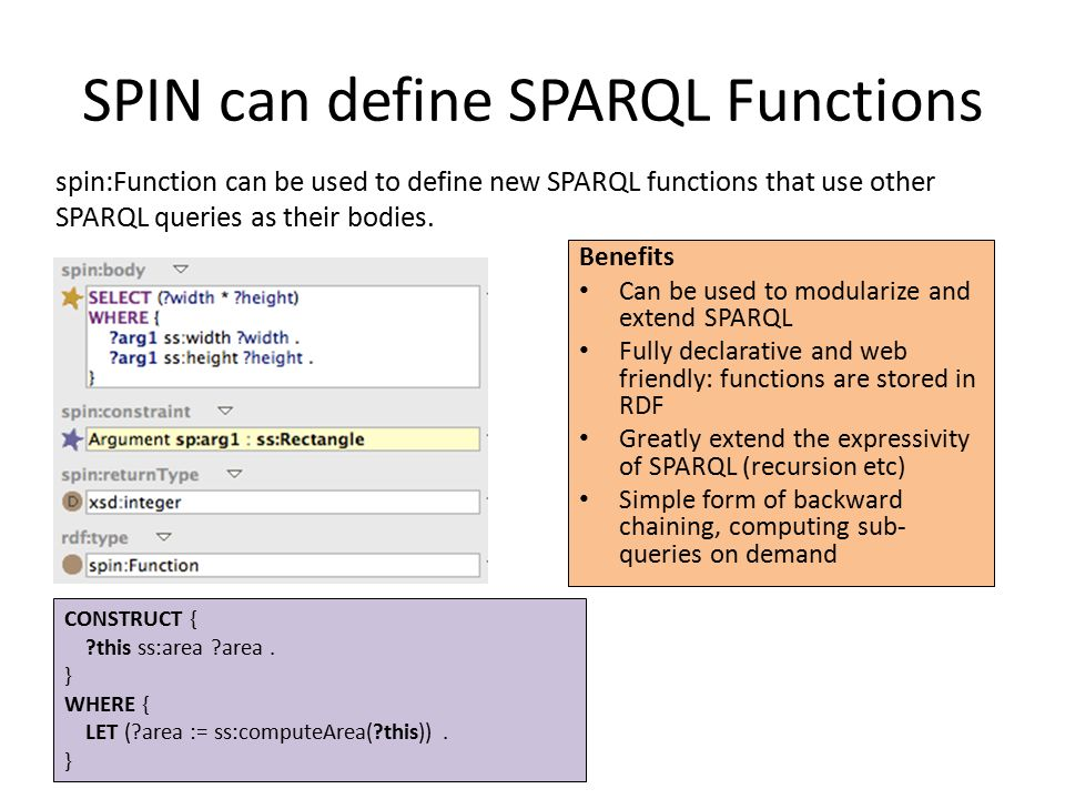SPIN can define SPARQL Functions spin:Function can be used to define new SPARQL functions that use other SPARQL queries as their bodies.