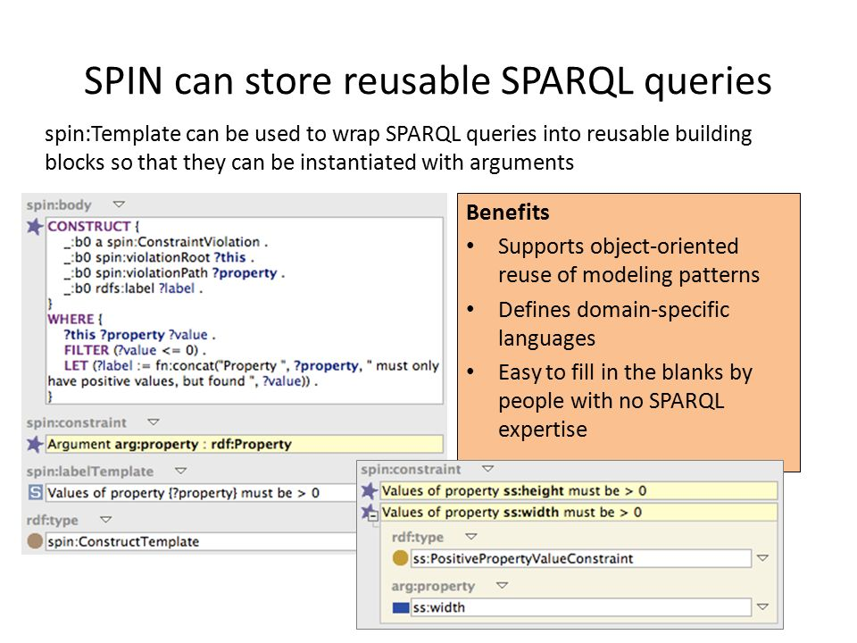 SPIN can store reusable SPARQL queries spin:Template can be used to wrap SPARQL queries into reusable building blocks so that they can be instantiated with arguments Benefits Supports object-oriented reuse of modeling patterns Defines domain-specific languages Easy to fill in the blanks by people with no SPARQL expertise