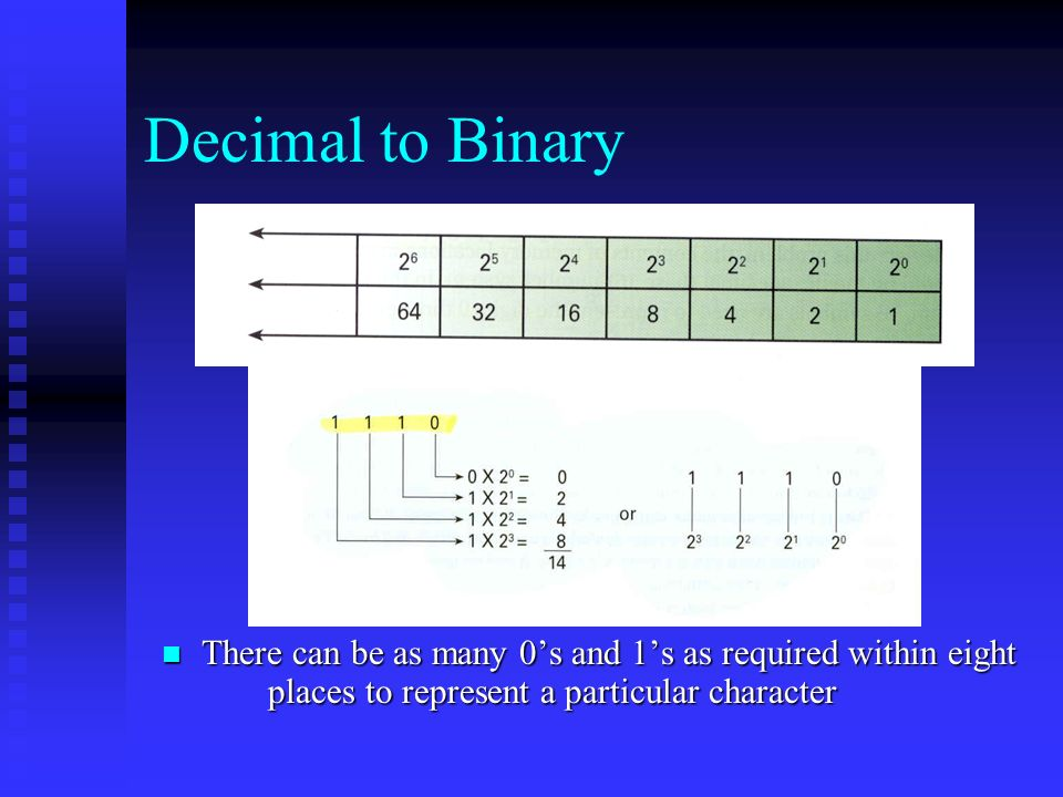 Binary Number System Binary System (Base of 2) – uses two numbers to represent the states: 1 for ON and 0 for OFF Bit (Binary Digit) – each 1 or 0 Byt
