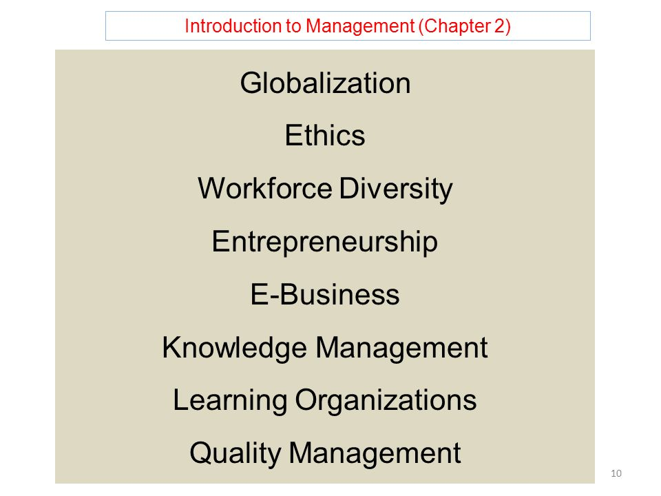 Introduction to Management (Chapter 2) 10 Globalization Ethics Workforce Diversity Entrepreneurship E-Business Knowledge Management Learning Organizations Quality Management