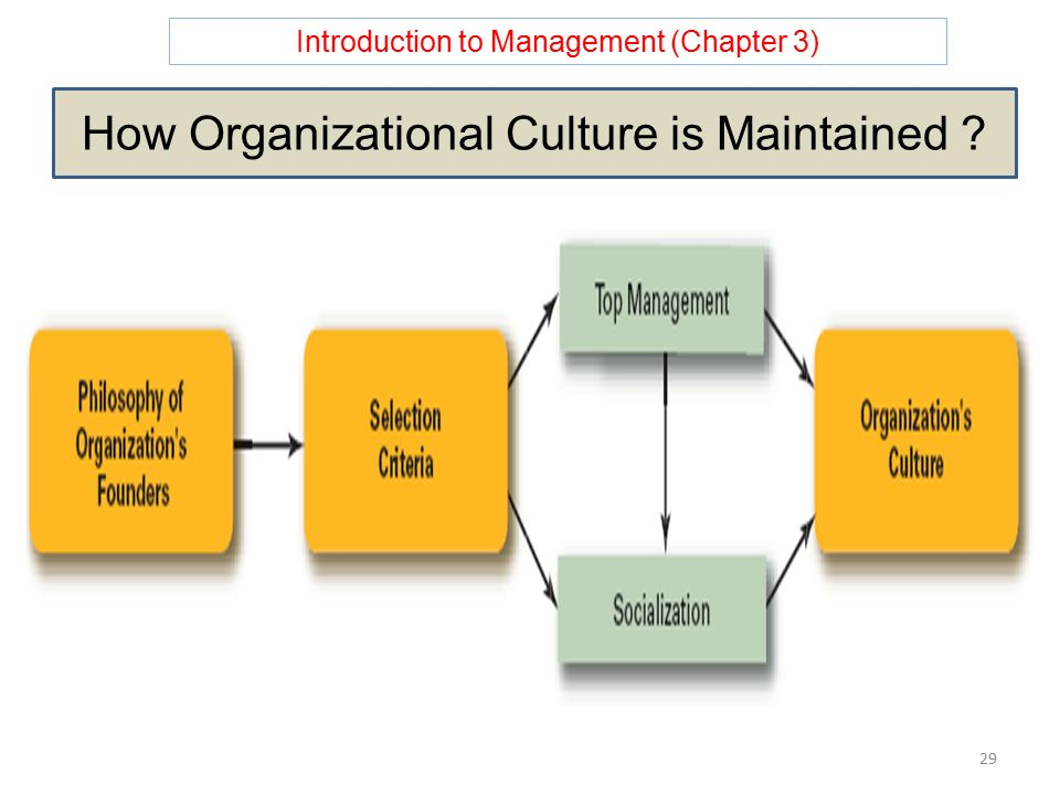 Introduction to Management (Chapter 3) 29 How Organizational Culture is Maintained