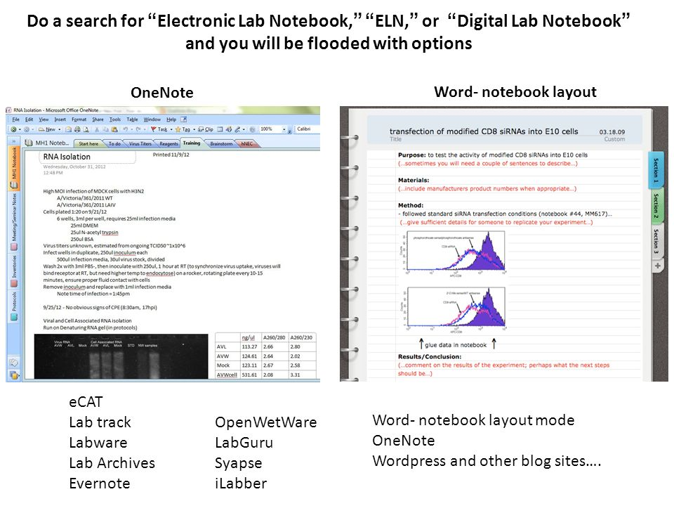 keeping a laboratory notebook ^ good a laboratory notebook is a, Powerpoint templates