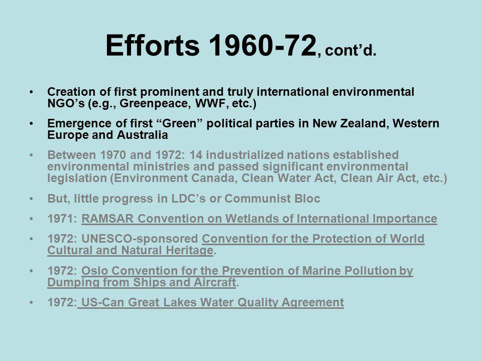 Efforts 1960-72, cont'd.