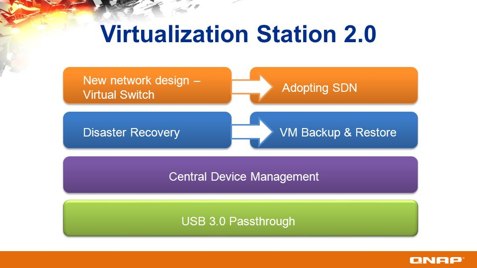 Breaking Barriers Comprehensive Virtualization Solutions A hybrid
