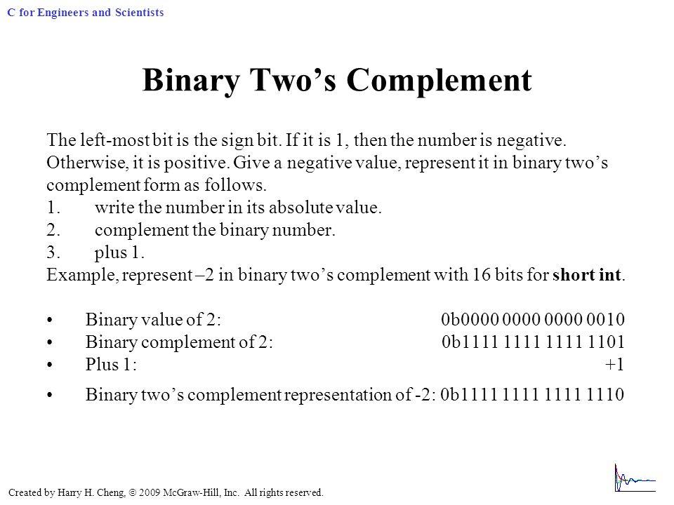 Trading eurusd using binary options