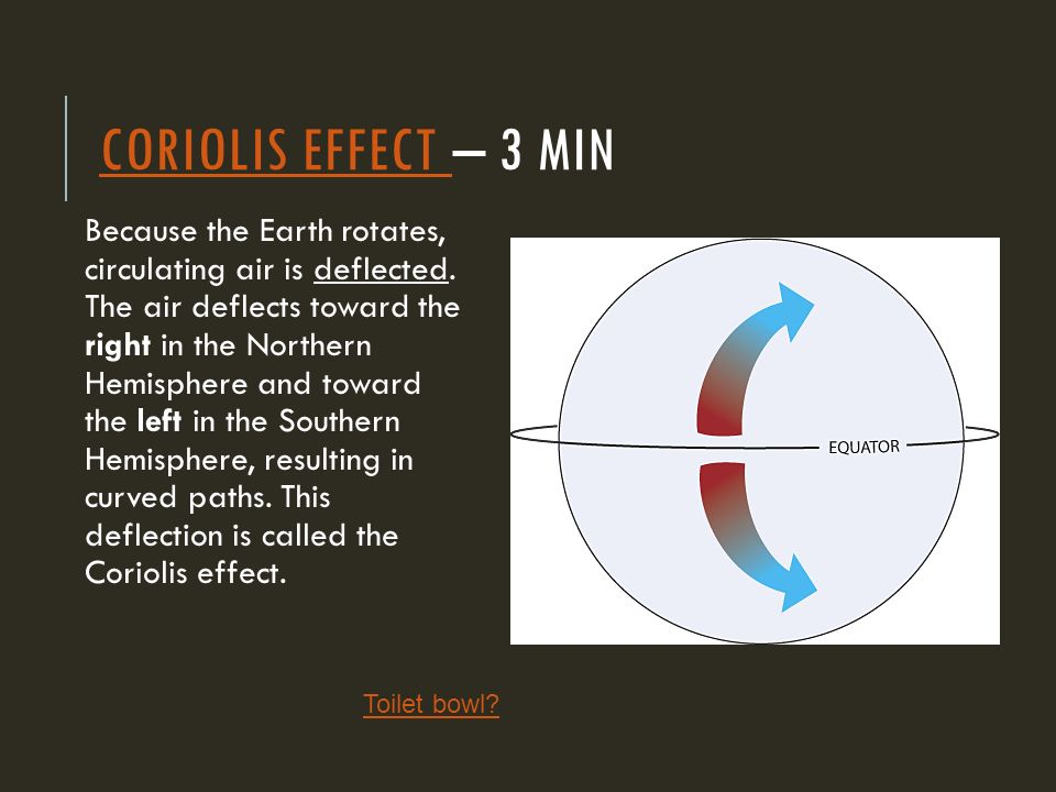 CORIOLIS EFFECT CORIOLIS EFFECT – 3 MIN Because the Earth rotates, circulating air is deflected.