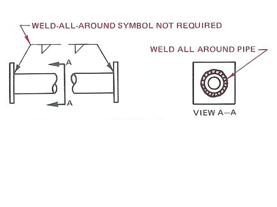 Welding Drawings Lecture Ppt Video Online Download
