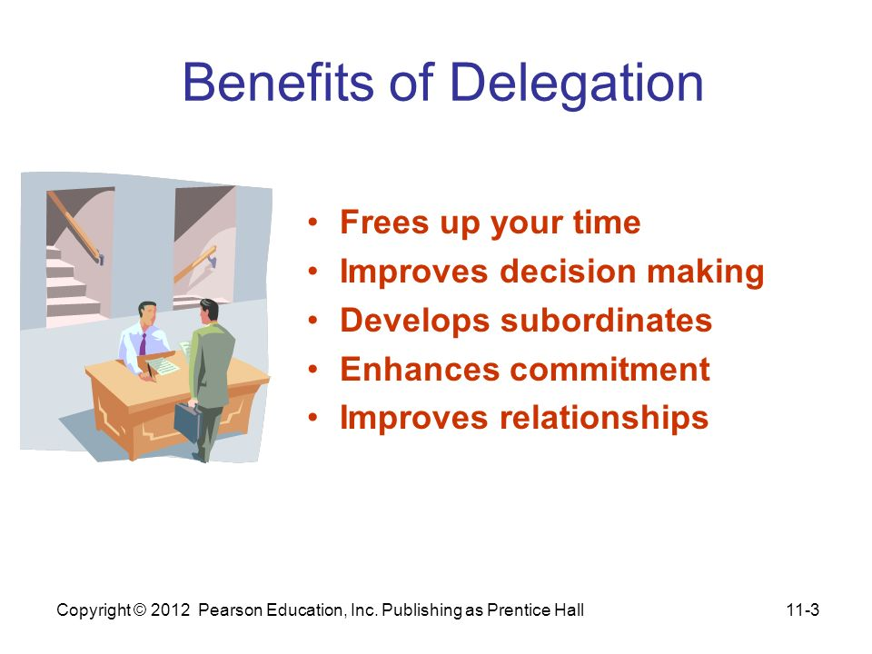 Benefits of Delegation Frees up your time Improves decision making Develops subordinates Enhances commitment Improves relationships 11-3Copyright © 20
