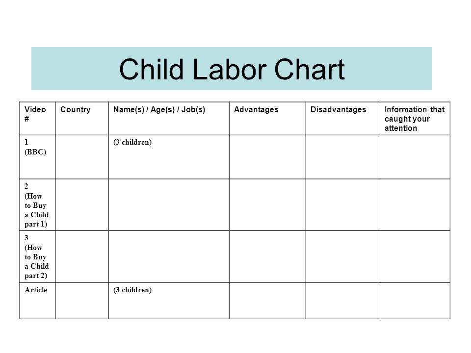 english world issues essay writing process child labor chart  2 child labor chart video country s age s job s advantagesdisadvantagesinformation that caught your attention 1 bbc 3 children 2 how to buy