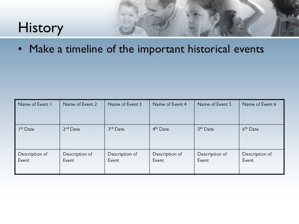 What makes an historical event important?