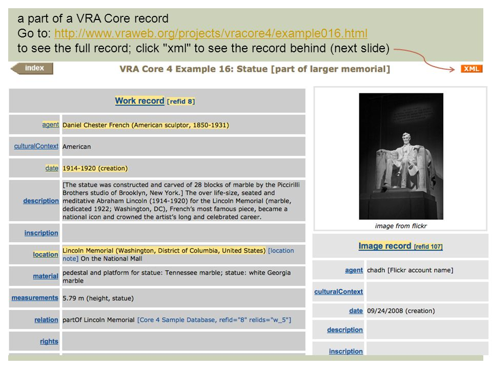 By Visual Resources Association (Vra) Vra Core Categories. - Ppt