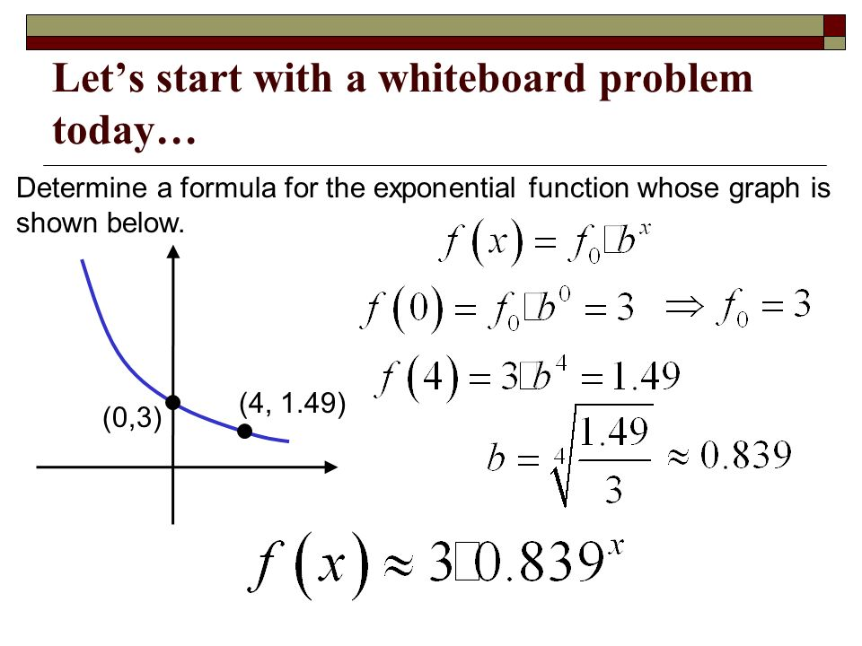 Equation For An Exponential Function Jennarocca – Exponential Functions Word Problems Worksheet