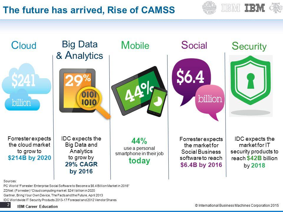1 1 © International Business Machines Corporation 2015 IBM Career ...