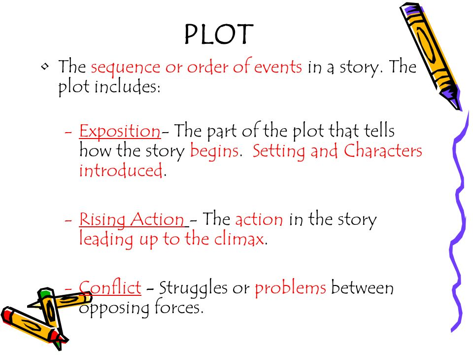 PLOT The sequence or order of events in a story.