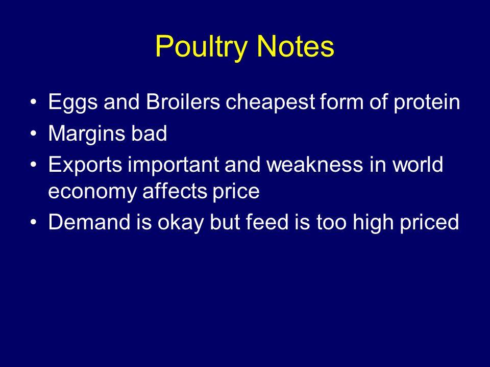 Feed Outlook Jim Dunn Ag Economist Pennsylvania State University ...