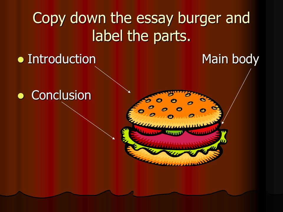 how to write an essay writing an essay is like making a burger  4 copy down the essay burger and label the parts introduction main body c conclusion