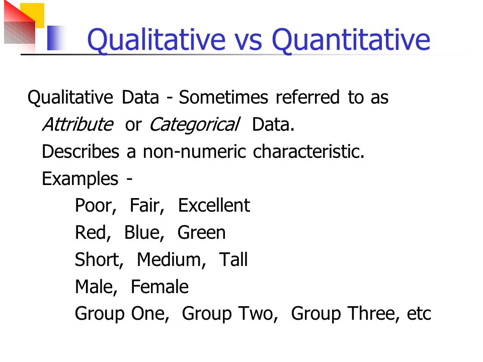 In Stat-I, we described data by three different ways. Qualitative ...