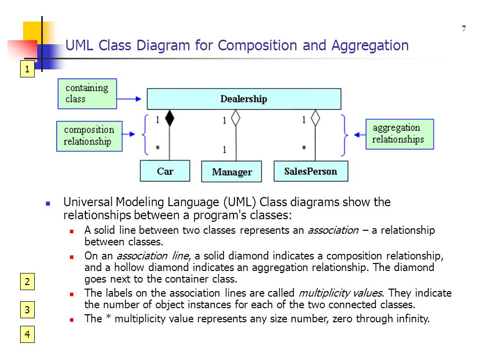 1 chapter 12 aggregation and inheritance composition aggregation 7 6 ccuart Gallery