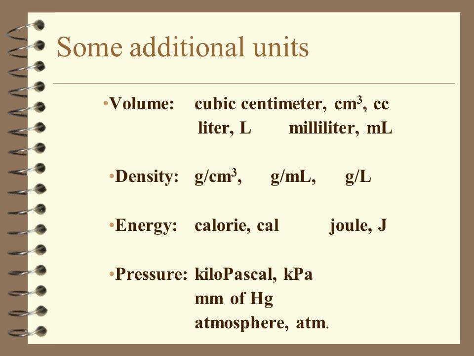 millimeter