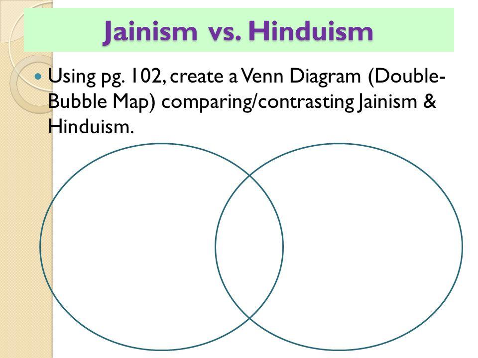 Jainism and hinduism venn diagram diy enthusiasts wiring diagrams hinduism buddhism jainism venn diagram april onthemarch co rh april onthemarch co islam and buddhism venn ccuart Image collections