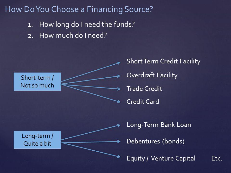 Equity Versus Debt Debt Equity Credit Card ST Credit Facility Bank ...