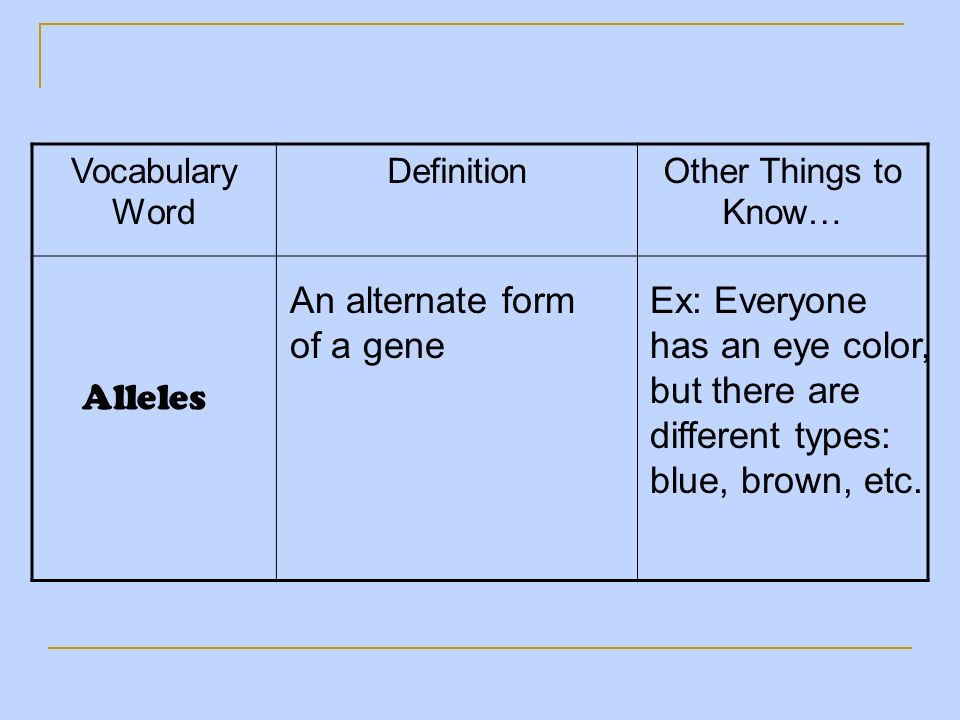 Genetics Vocabulary. Vocabulary Word DefinitionOther Things to ...