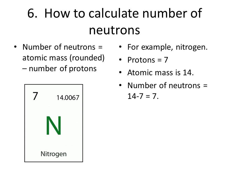 Building atoms ap biology on your paper label notes ppt download atomic mass vs 21 6 urtaz Images