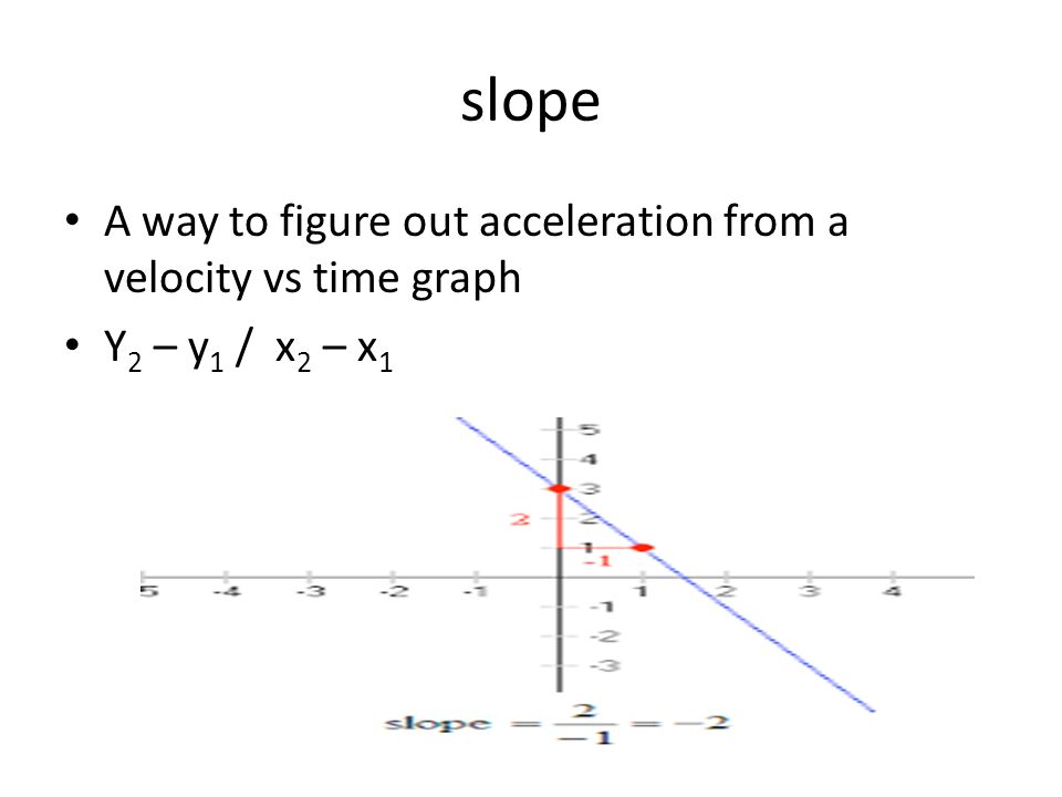 slope A way to figure out acceleration from a velocity vs time graph Y 2 – y 1 / x 2 – x 1