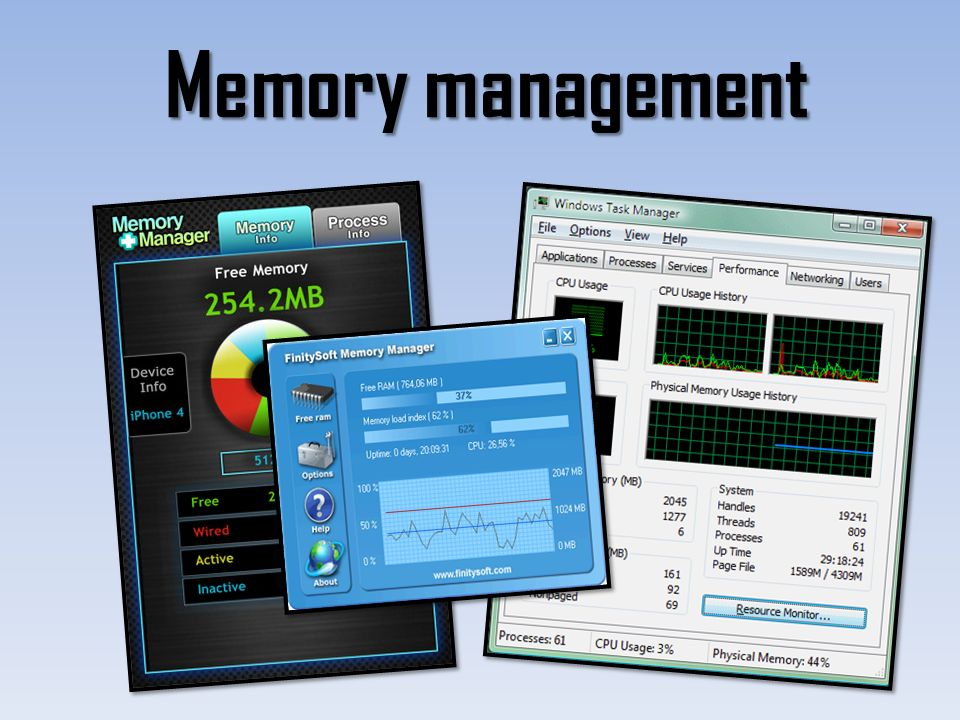 memory management paper Memory management paper clarence d spence pos / 355 20 jan 2015 rassoul alizadeh memory management paper this paper will explain the memory management requirements as it pertains to.