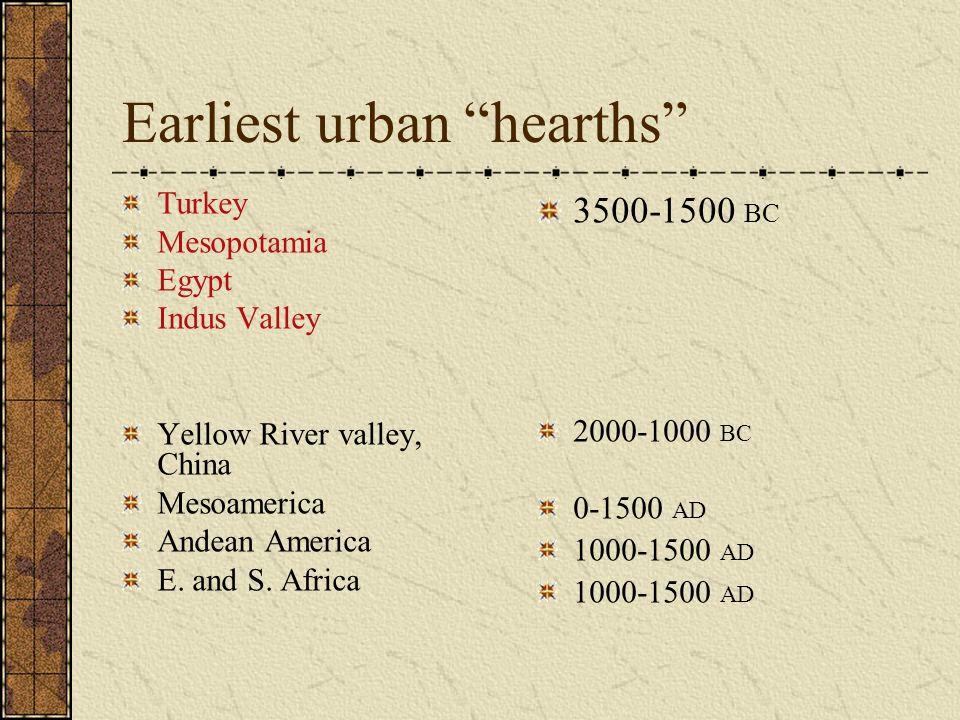 Mesopotamia, Egypt, and Indus Valley